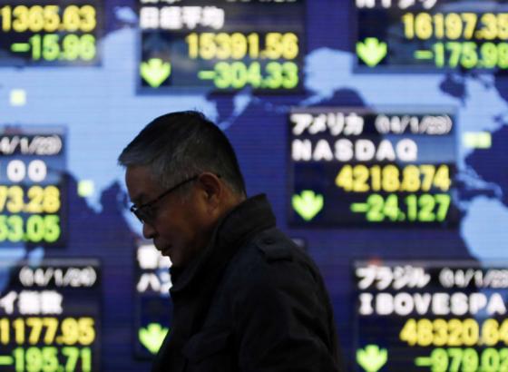 Обзор мировых рынков на
