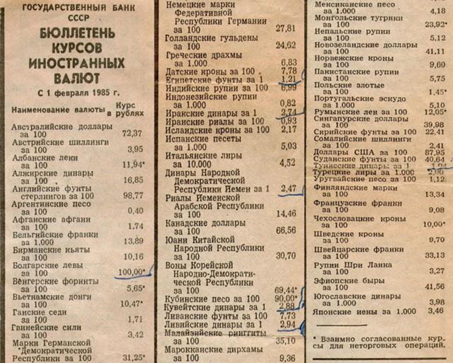 Прогноз: рубль способен