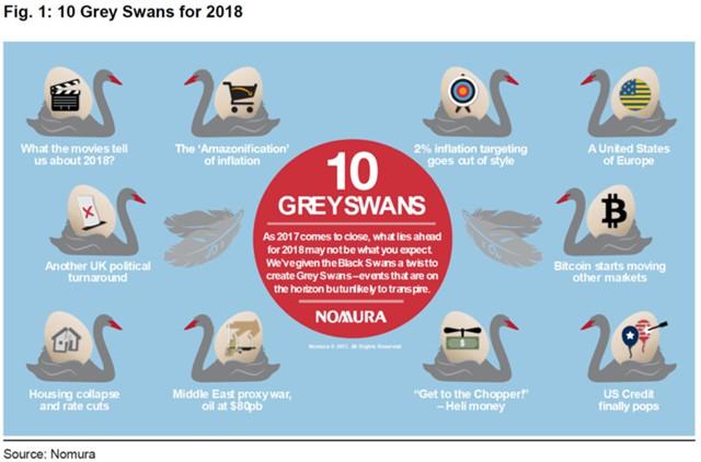 10  quot;серых лебедей