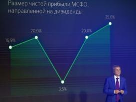 Акции Сбербанка обновили
