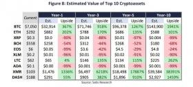 Satis Group: биткоин