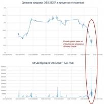Санкции и стресс-тест