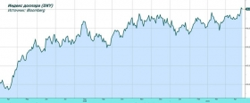 Обзор рынка: инвесторы