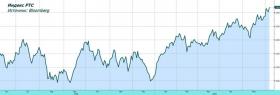 Рынок акций: восходящий