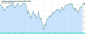 Рынок акций: избегая